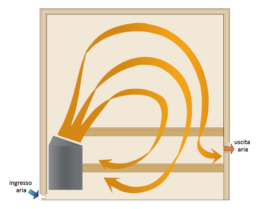 Ricambio-dell-aria-nella-sauna