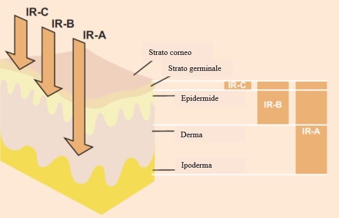 prodotti_saune_infrarossi_schema