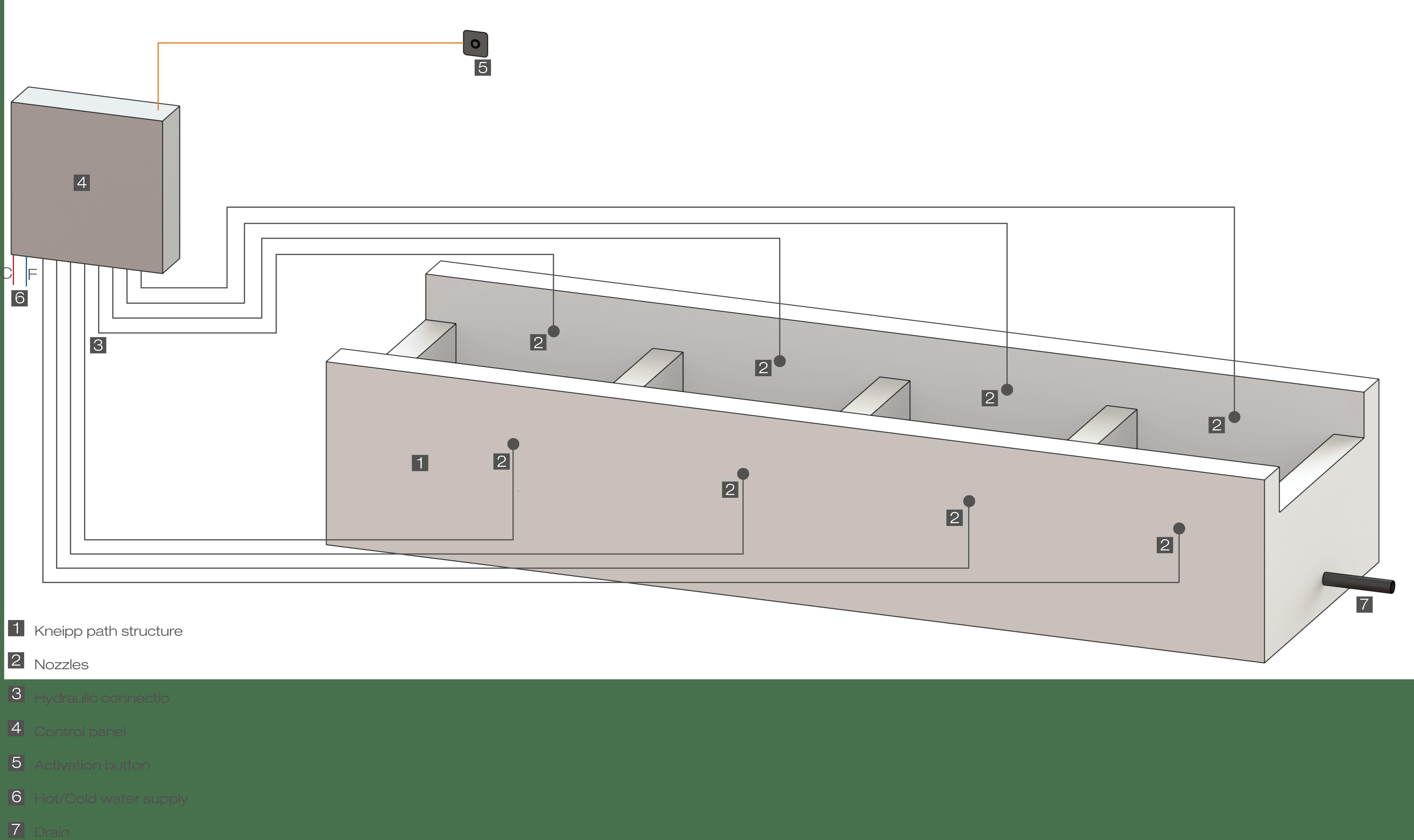 EN Kneipp Scheme