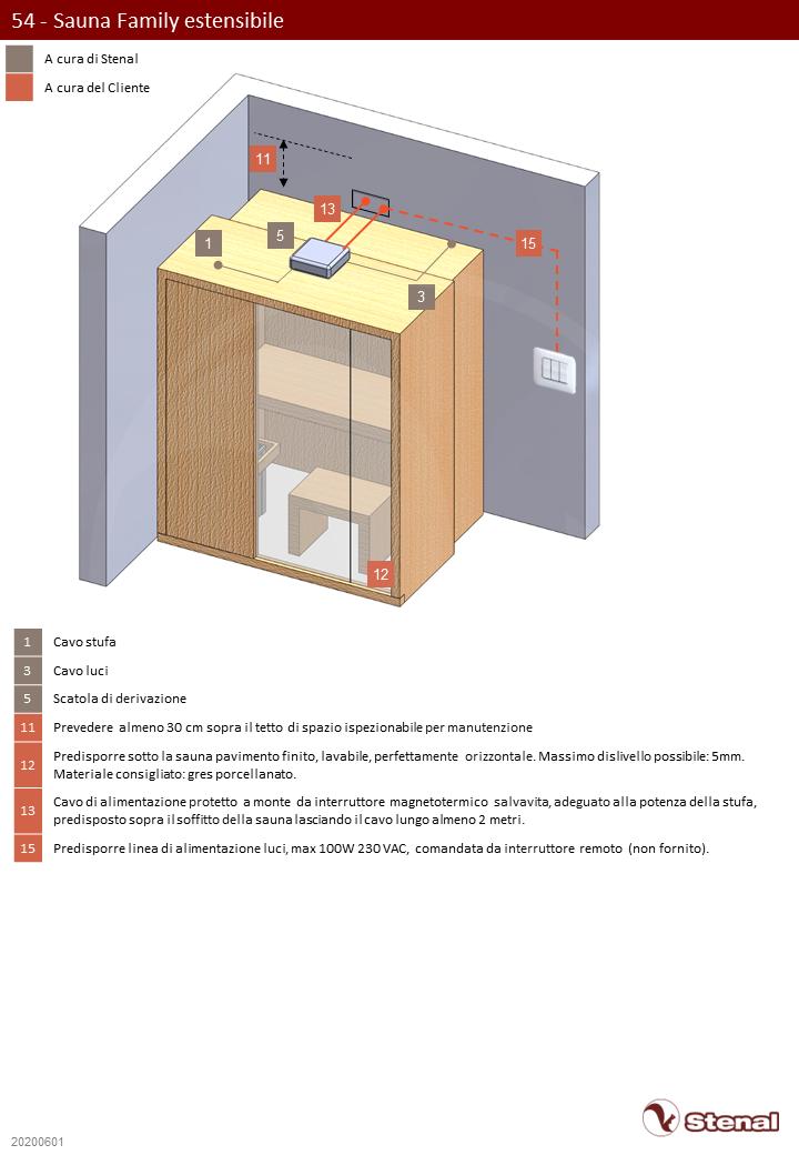 Schema Impianto Sauna Estensibile